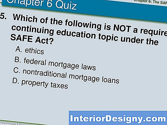 Federal Mortgage Lending Laws
